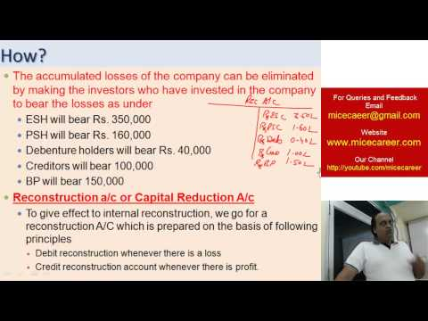 Internal Reconstruction. CMA CS CA IPCC Accounts  Video Lectures by CA M K Jain