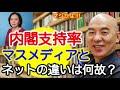 【百田尚樹・有本香】内閣支持率、オールドメディアとネットの違いは何故?
