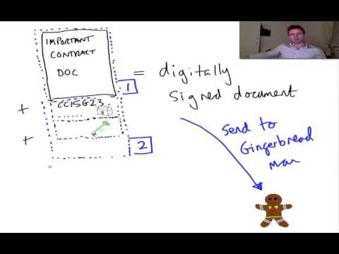 Cryptography/SSL 101 #3: Digital signatures