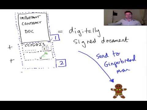 Cryptography/SSL 101 #3: Digital signatures