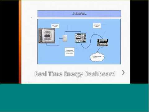 Energy Management with InduSoft Web Studio and the University of Texas