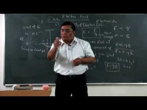 XII-1.08 Pradeep Kshetrapal Physics.(2014) ELECTRIC-FIELD.Introduction