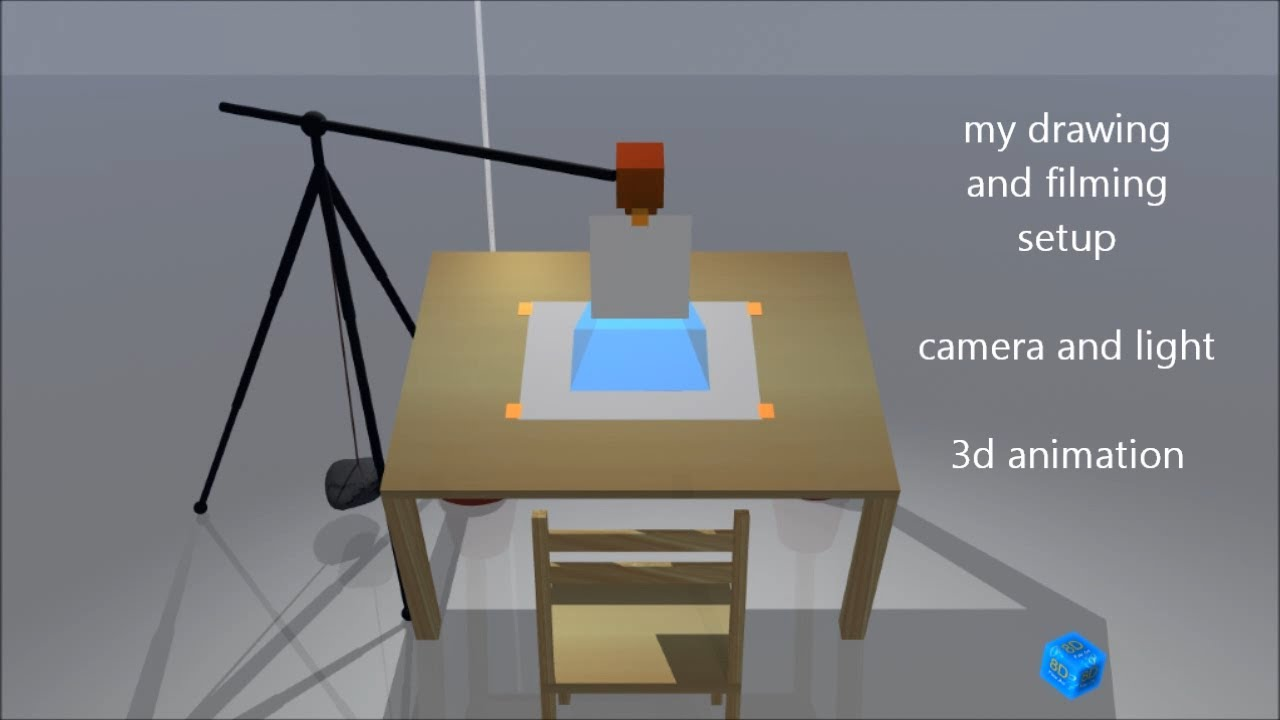 how to film a speed drawing camera and light setup 3d