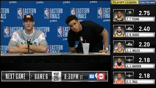 Brook Lopez & Malcolm Brogdon postgame reaction | Raptors vs Bucks Game 5