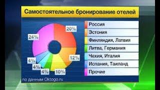 гостиницы Твери(Вы выбираете гостиницы Твери и сравниваете цены на http://vedeneibiz.ru/hotel.html , на номера в отелях и гостиницах,..., 2015-12-01T07:33:40.000Z)