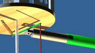 Linear motion to Rotary Motion Simulation