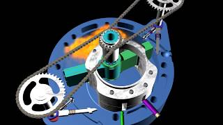 New generation efficient Rotary Engine