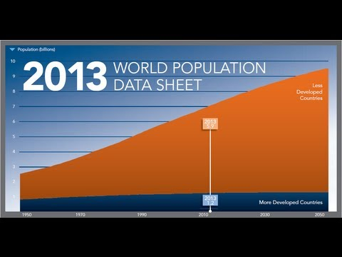 2013 World Population Data Sheet Webinar