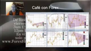 Forex con Café del 30 de Noviembre 2016