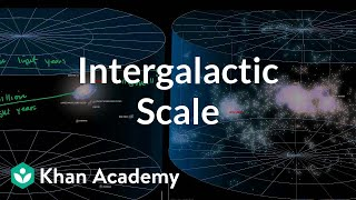 Intergalactic scale | Scale of the universe | Cosmology & Astronomy | Khan Academy
