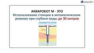 Насосная станция водоснабжения Акваробот М