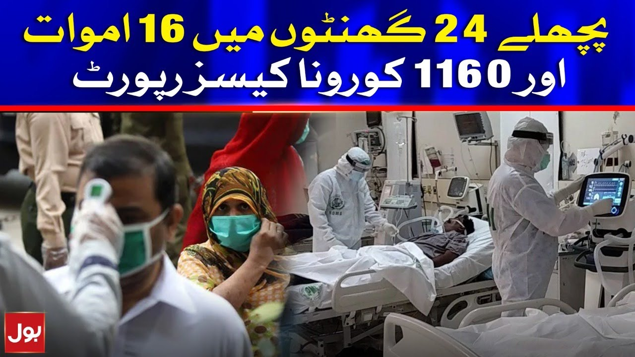 COVID-19 Active Cases 24,226 in Pakistan