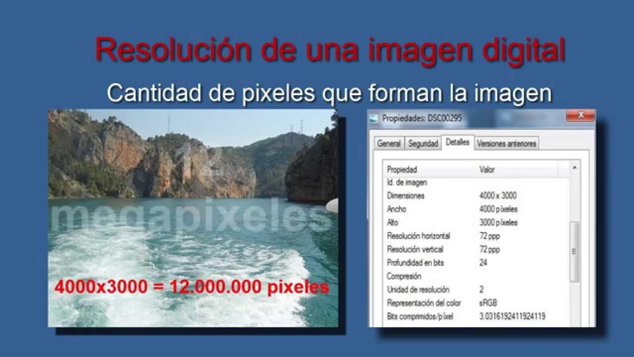 Resolución imagen digital y DPI / PPP (puntos por pulgada