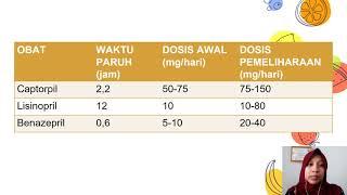 Hereditary Angioedema (Diagnosis and Treatment).