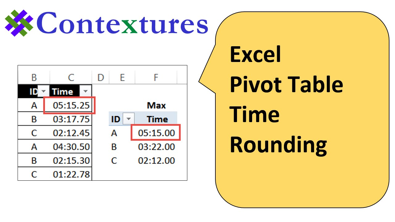 Excel Pivot Table Time Fields