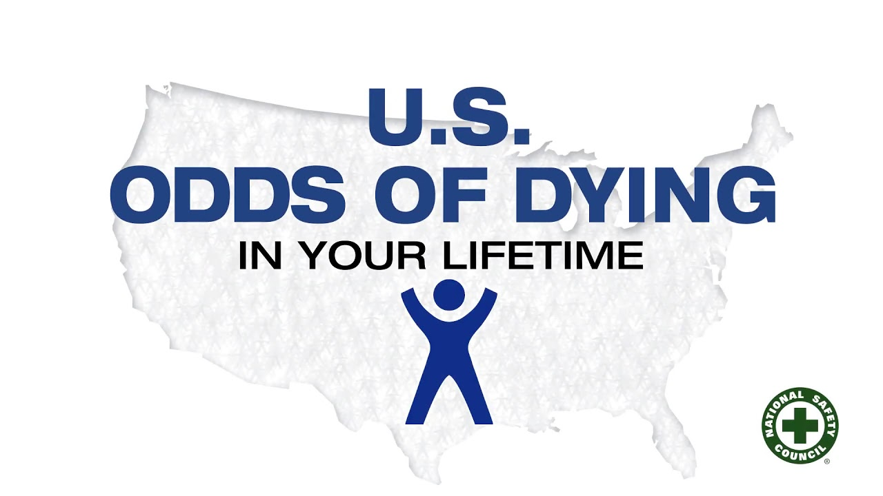 What Are Your Odds of Dying From ... (2018 Data)