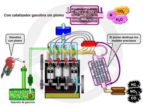 ASÍ FUNCIONA EL AUTOMÓVIL (I) - 1.12 Alimentación y encendido del motor de gasolina (20/22)