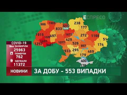 Коронавірус в Україні: статистика за 5 червня