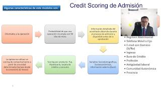 Credit Scoring, Machine Learning y Validación de Modelos en R