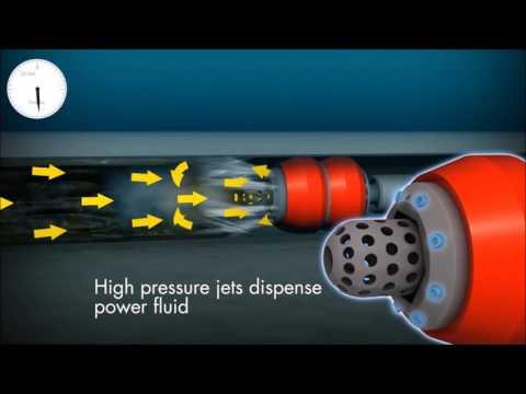 GATE Energy EelReel Tool: How it Works