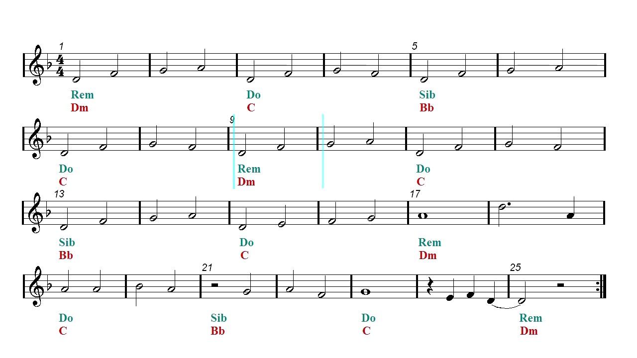Ezios Family Assassins Creed Ii Sheet Music Guitar Chords