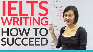 IELTS Success: Writing Effective Paragraphs