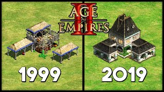 20 Éves NOSZTALGIA! - Age of Empires 2 Definitive Edition
