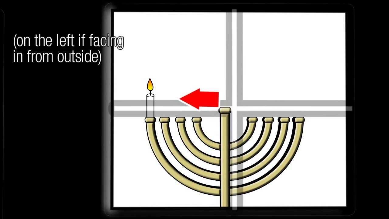 Simply Jewish   Lighting The Menorah   YouTube