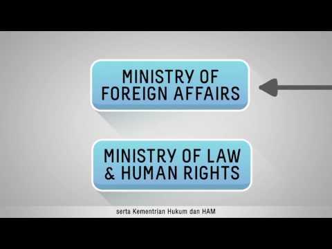 Biro Hukum dan Hubungan Luar Negeri Kejaksaan Agung Republik Indonesia