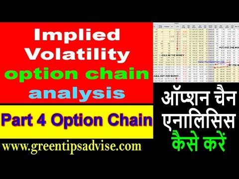 Implied Volatility Option Chain Analysis Part 4 #implied Volatility Strategy #option Strategy