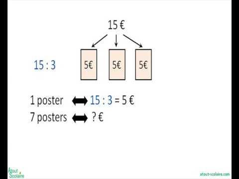 0466 cm1 comprendre la r gle de 3 avec la p dagogie pnl. Black Bedroom Furniture Sets. Home Design Ideas