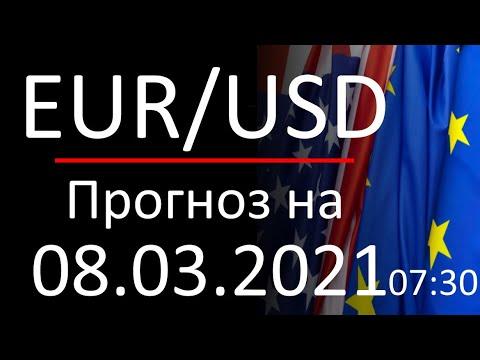 Прогноз форекс 08.03.2021, 7:30, курс доллара eur usd. Forex. Трейдинг с нуля. Заработок в интернете