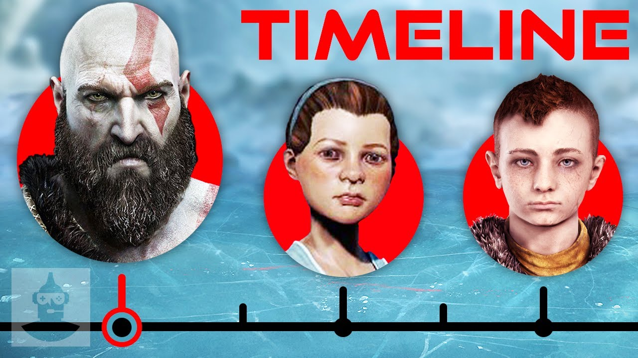 Download The Complete God Of War Timeline - From Ghost of Sparta to World's Best Dad! | The Leaderboard
