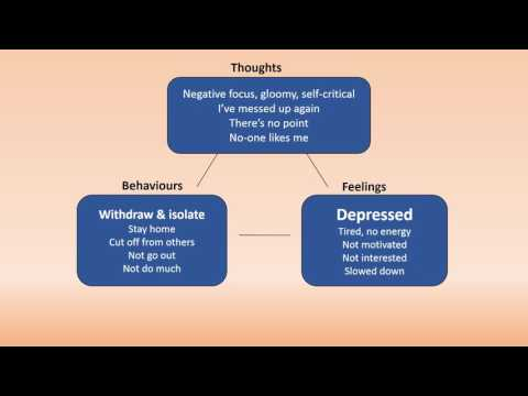 CBT Self Help for Depression