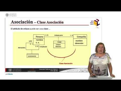 Diagrama de clases |  | UPV