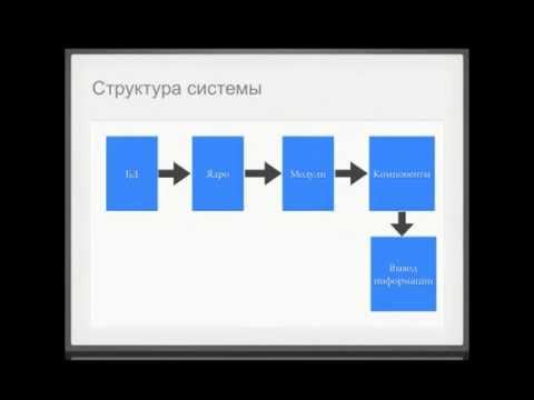 Урок 1 - принципы работы CMS Битрикс