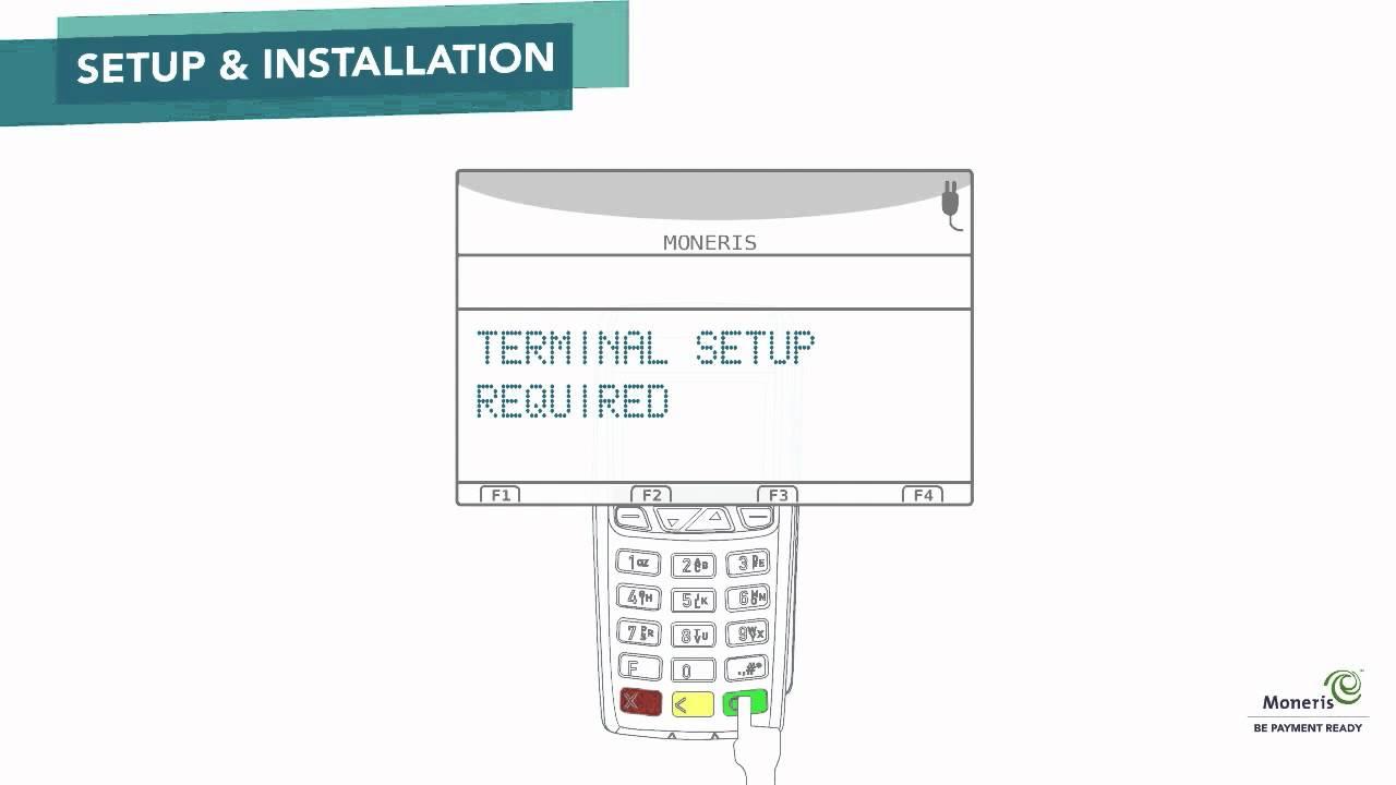 iCT250 Setup & Installation