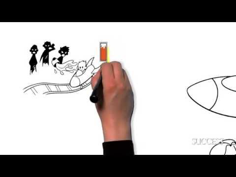 The Entrepreneur Roller Coaster   YouTube1