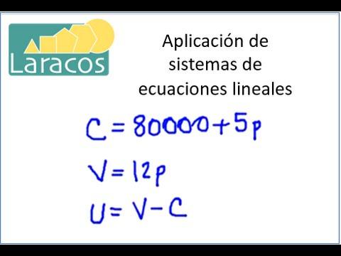 Sistemas de ecuaciones lineales ejemplo de aplicacion - Aplicacion de microcemento en paredes ...