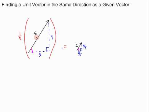 Finding Unit Vector In Same Direction As A Given Vector Youtube
