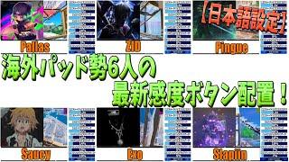 【日本語設定】海外パッド勢6人の最新感度 ボタン配置!【フォートナイト】