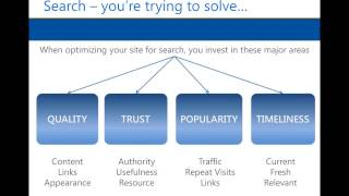 SEO 101 Featuring Duane Forrester from Bing