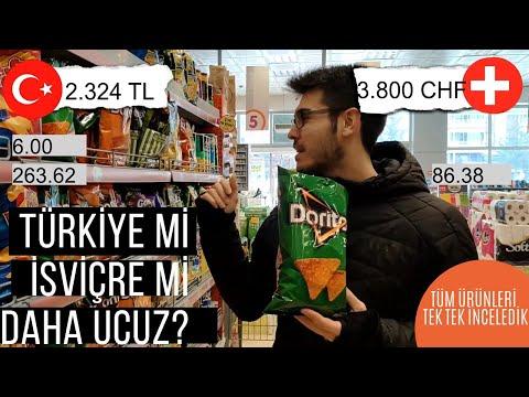 Migros Türkiye vs Migros İsviçre Market Alışveriş  (2020 Asgari Ücretine Göre Alım Gücü)