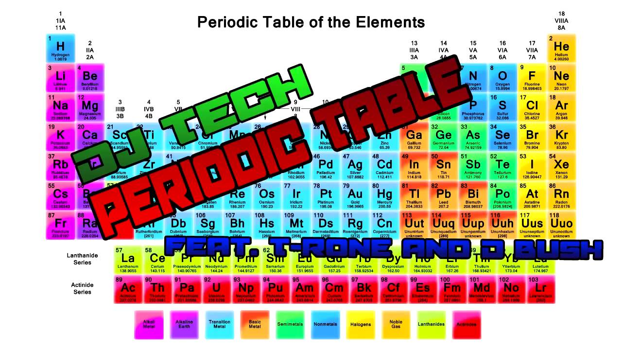 Watch me in my element periodic table song dj tech feat t watch me in my element periodic table song dj tech feat t rone and d bush gamestrikefo Image collections