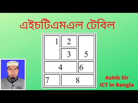HSC ICT Chapter 4 | Part 10 | HTML Table (Part 2) | ICT In Bangla