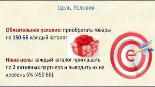 Как заработать за 7- 10 дней 50- 60 тысяч рублей!