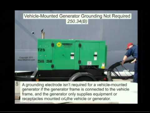 NEC 2011 Grounding Portable and VehicleMounted Generators 25034 (2min:43sec)  YouTube