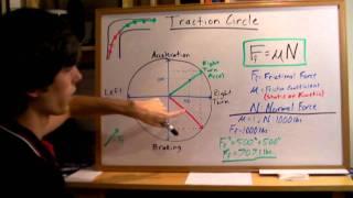 Vehicle Dynamics, Tires, & Aerodynamics