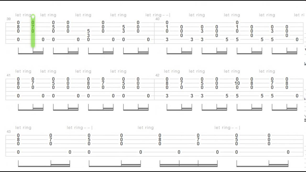 how to play requiem for a dream on guitar