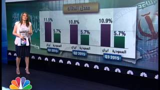 الخاسر الأكبر من قطع العلاقات الاقتصادية بين السعودية وإيران